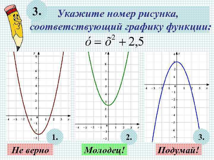 3.  Укажите номер рисунка, соответствующий графику функции:   1.