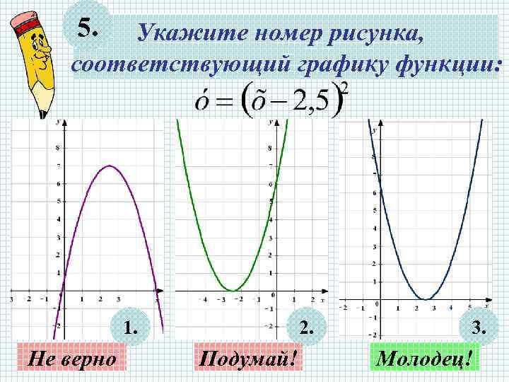 5.  Укажите номер рисунка, соответствующий графику функции:   1.