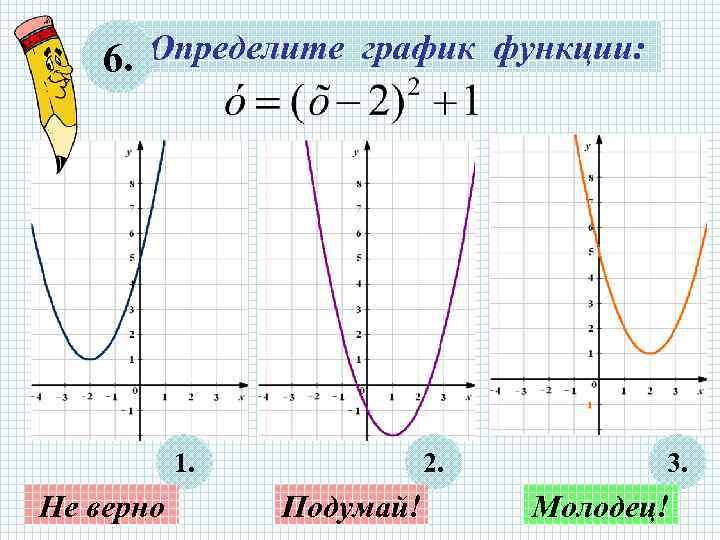 6. Определите график функции:   1.    2.