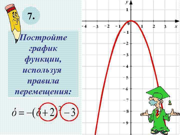 7.  Постройте  график  функции,  используя  правила перемещения: