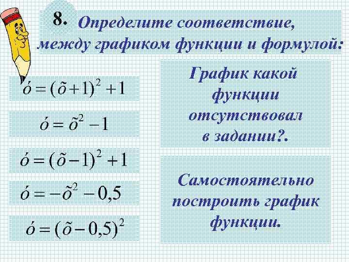 8. Определите соответствие, между графиком функции и формулой:   График какой