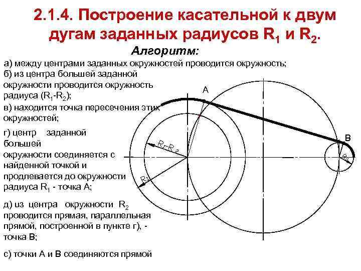 2. 1. 4. Построение касательной к двум   дугам заданных радиусов R