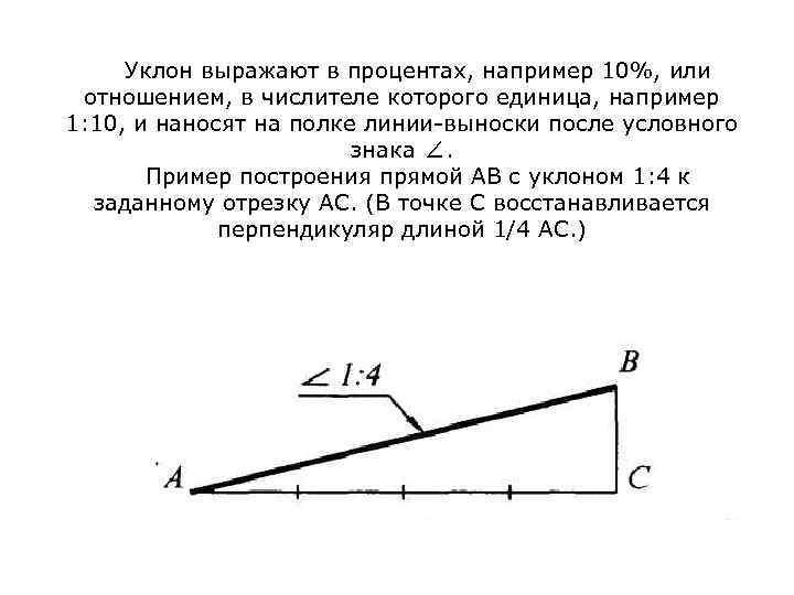 Уклон выражают в процентах, например 10%, или отношением, в числителе которого единица, например