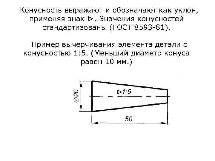 Конусность выражают и обозначают как уклон,  применяя знак ►. Значения конусностей стандартизованы (ГОСТ
