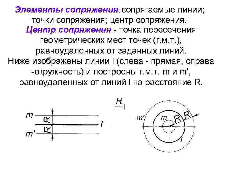 Элементы сопряжения: сопрягаемые линии;  точки сопряжения; центр сопряжения. Центр сопряжения - точка