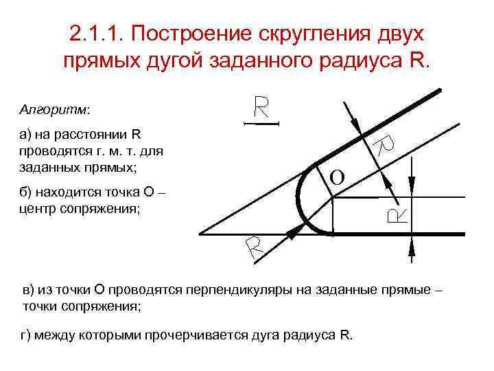 2. 1. 1. Построение скругления двух  прямых дугой заданного радиуса R.