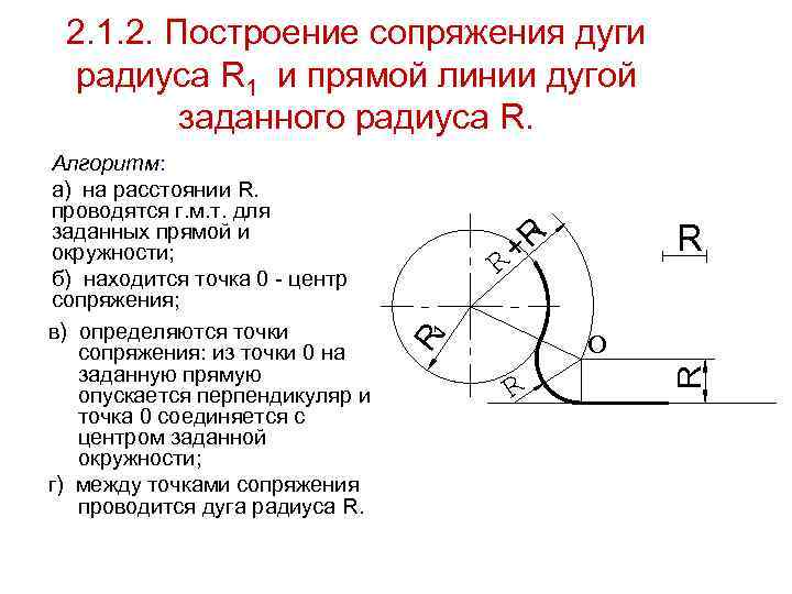 2. 1. 2. Построение сопряжения дуги радиуса R 1 и прямой линии дугой