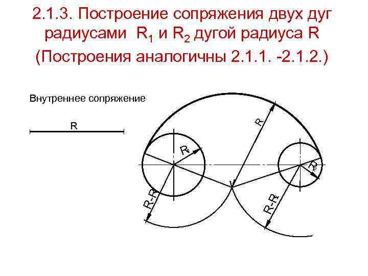 2. 1. 3. Построение сопряжения двух дуг  радиусами R 1 и R 2