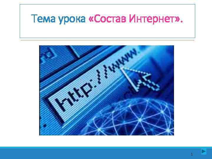 Тема урока «Состав Интернет» .       1