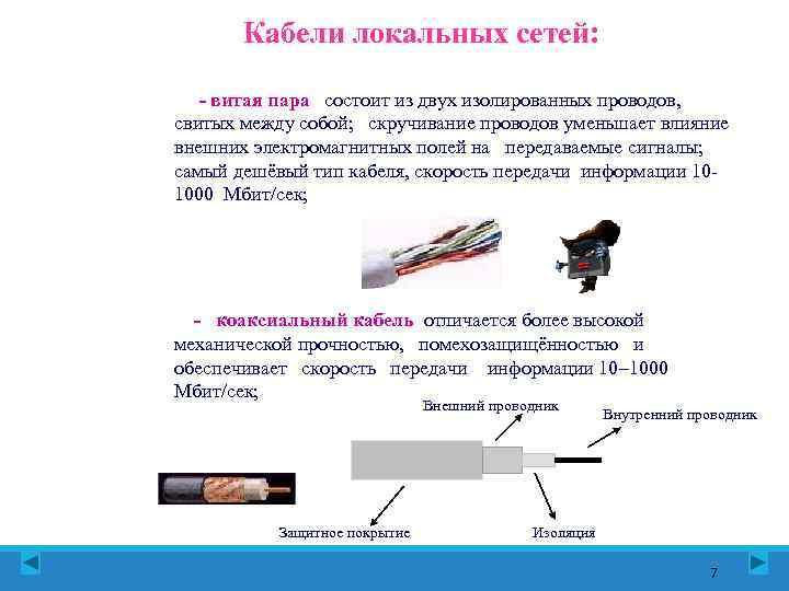 Кабели локальных сетей: - витая пара состоит из двух изолированных проводов, свитых