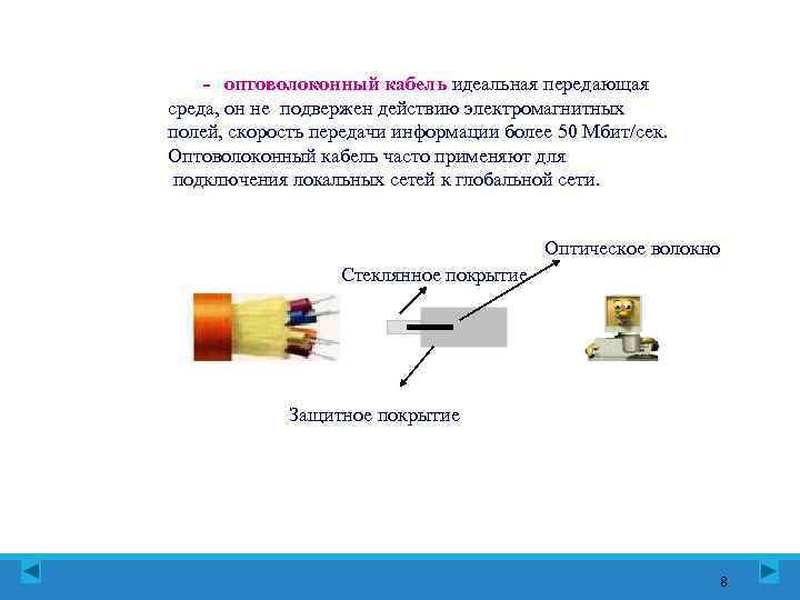 - оптоволоконный кабель идеальная передающая среда, он не подвержен действию электромагнитных полей,