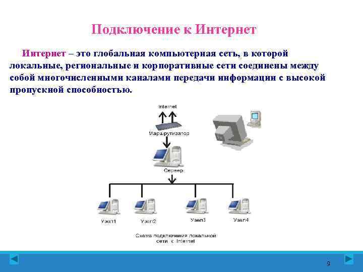 Подключение к Интернет – это глобальная компьютерная сеть, в которой