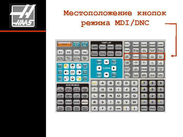 Местоположение кнопок режима MDI/DNC