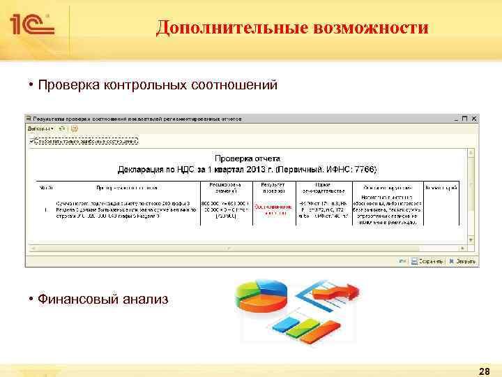Дополнительные возможности  • Проверка контрольных соотношений • Финансовый анализ