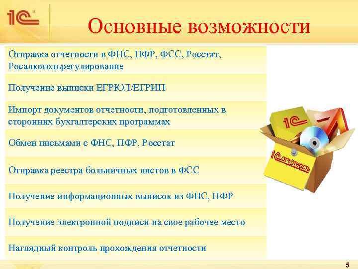 Основные возможности Отправка отчетности в ФНС, ПФР, ФСС, Росстат,  Росалкогольрегулирование