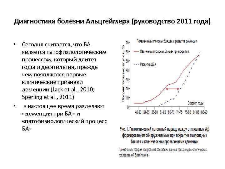 Диагностика болезни Альцгеймера (руководство 2011 года)  • Сегодня считается, что БА  является