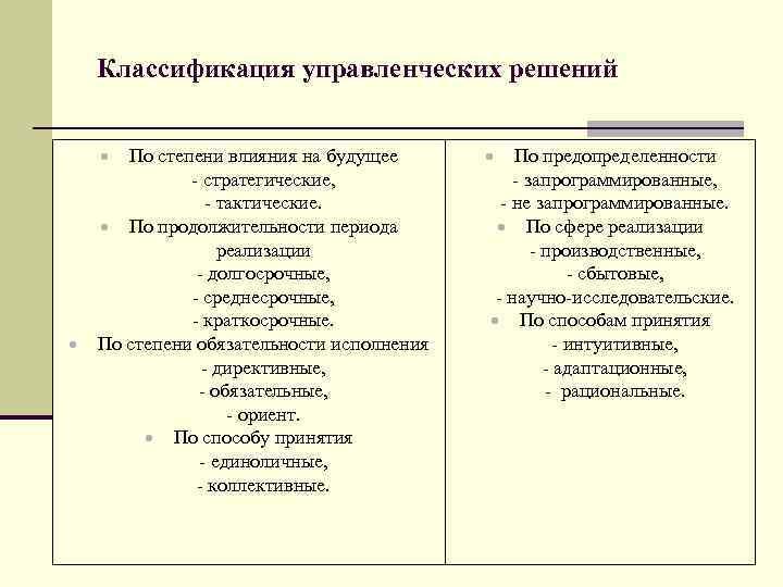 Классификация управленческих решений   По степени влияния на будущее  По