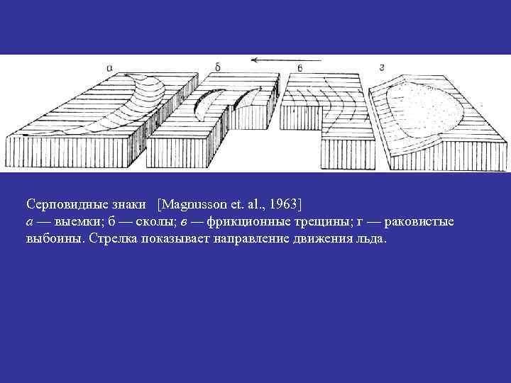 Серповидные знаки [Magnusson et. al. , 1963] а — выемки; б — сколы; в