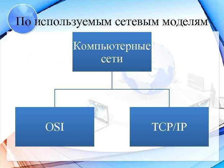 По используемым сетевым моделям  Компьютерные    сети   OSI