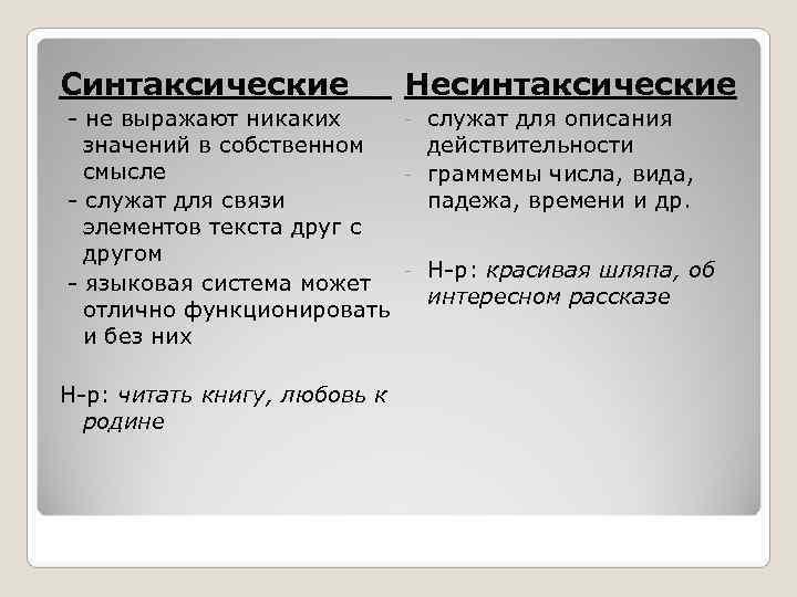 Синтаксические    Несинтаксические - не выражают никаких - служат для описания