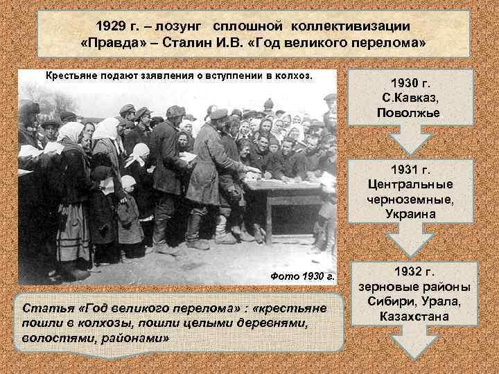 1929 г. – лозунг сплошной коллективизации   «Правда» – Сталин