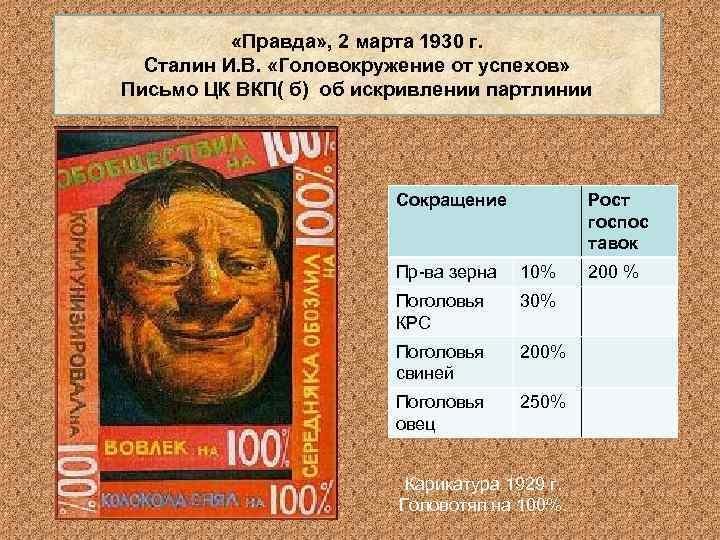 «Правда» , 2 марта 1930 г.  Сталин И. В.  «Головокружение