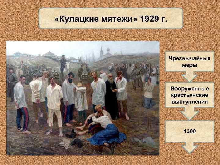 «Кулацкие мятежи» 1929 г.       Чрезвычайные