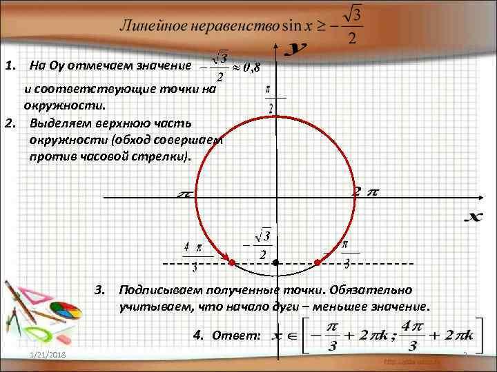 1. На Оу отмечаем значение  и соответствующие точки на  окружности. 2. Выделяем