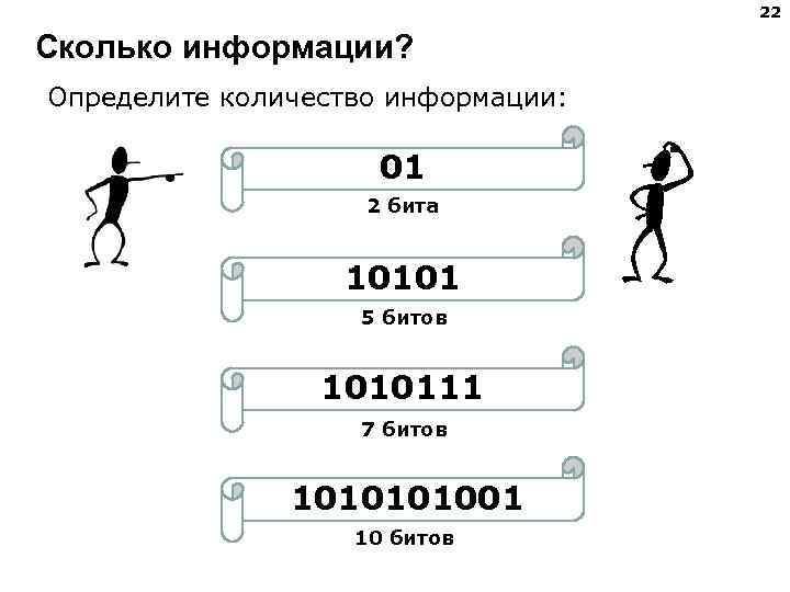 22 Сколько информации? Определите количество информации:
