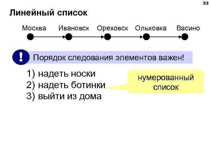 33 Линейный список  Москва  Ивановск  Ореховск