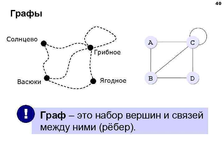 40 Графы Солнцево    Грибное Васюки
