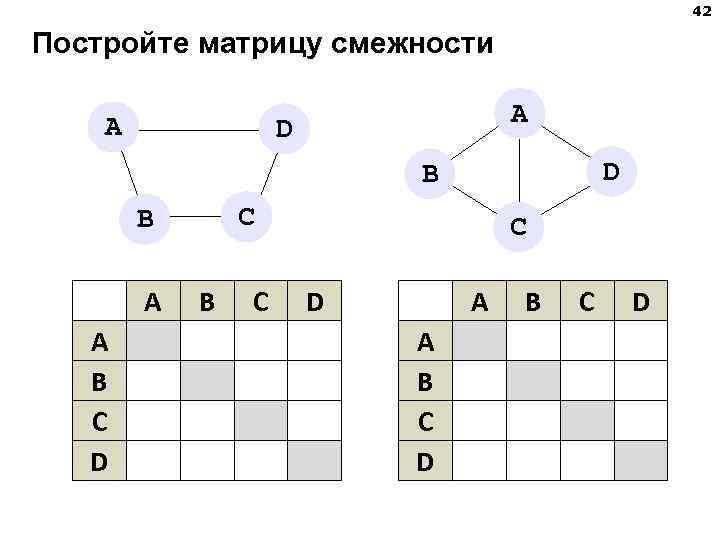 42 Постройте матрицу смежности A