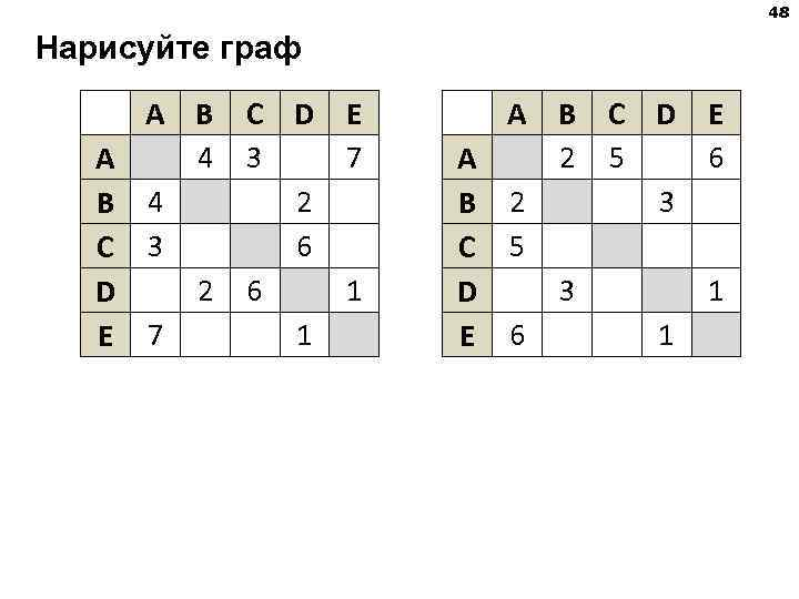 48 Нарисуйте граф  A B