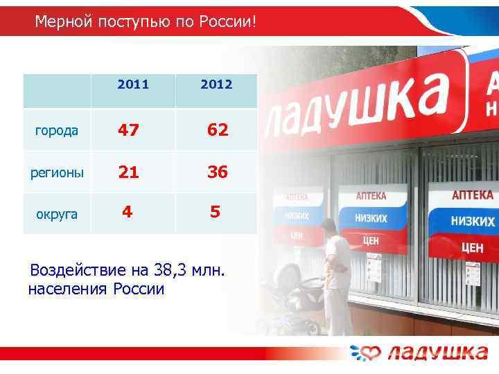 Мерной поступью по России!   2011 2012  города  47