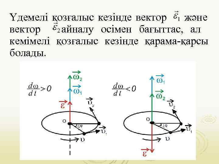 Үдемелі қозғалыс кезінде вектор және       вектор  айналу