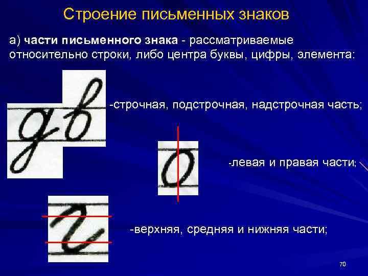 Строение письменных знаков а) части письменного знака - рассматриваемые относительно строки, либо