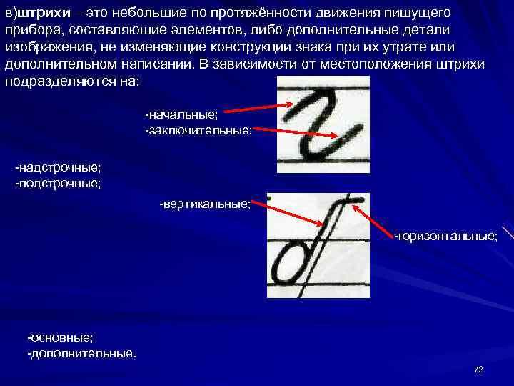 в)штрихи – это небольшие по протяжённости движения пишущего прибора, составляющие элементов, либо дополнительные детали