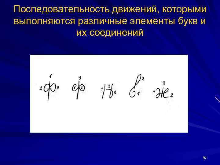 Последовательность движений, которыми выполняются различные элементы букв и   их соединений