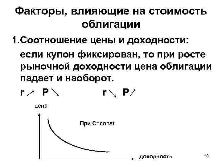 Факторы, влияющие на стоимость  облигации 1. Соотношение цены и доходности:  если купон