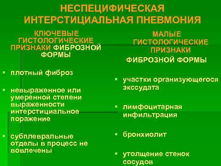 НЕСПЕЦИФИЧЕСКАЯ  ИНТЕРСТИЦИАЛЬНАЯ ПНЕВМОНИЯ  КЛЮЧЕВЫЕ   МАЛЫЕ ГИСТОЛОГИЧЕСКИЕ