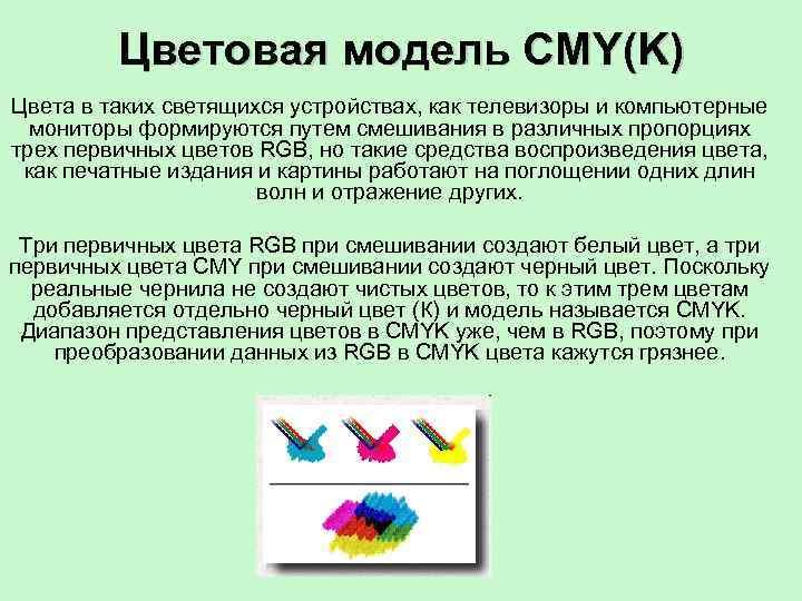 Цветовая модель CMY(K) Цвета в таких светящихся устройствах, как телевизоры и