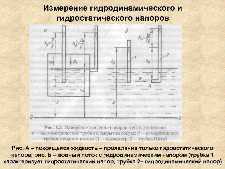Измерение гидродинамического и   гидростатического напоров  Рис. А –