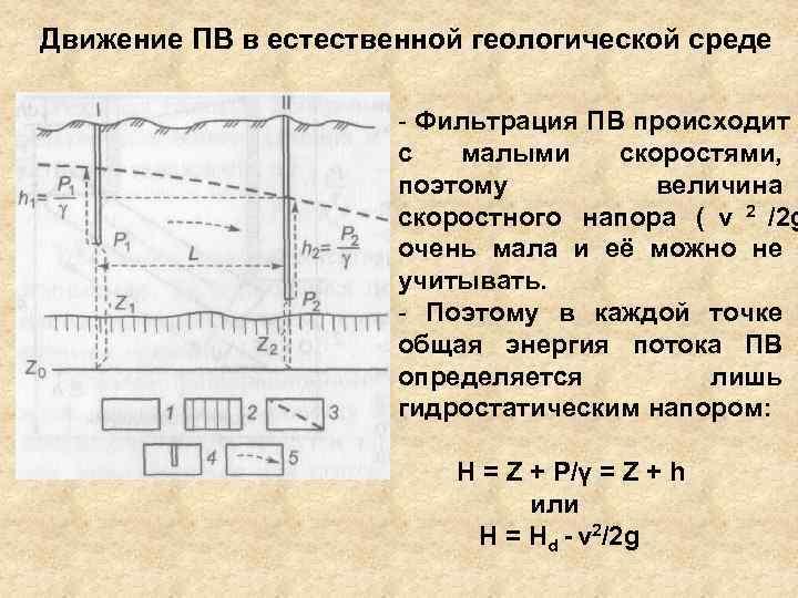 Движение ПВ в естественной геологической среде    - Фильтрация ПВ происходит