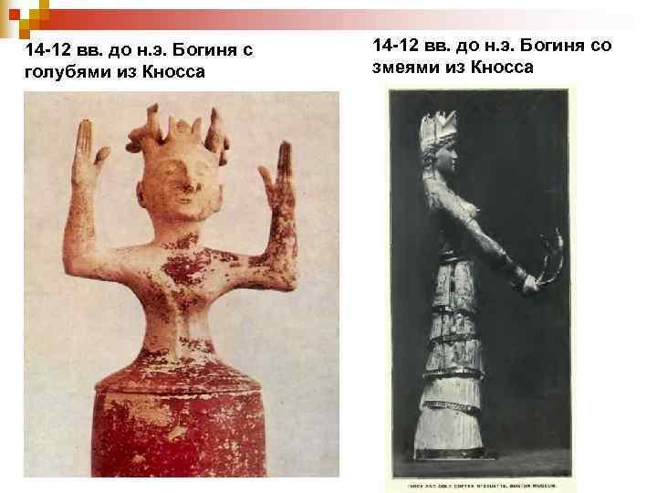 14 -12 вв. до н. э. Богиня с  14 -12 вв. до н.