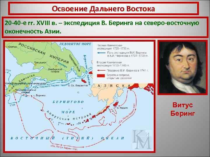 Освоение Дальнего Востока 20 -40 -е гг. XVIII в. –