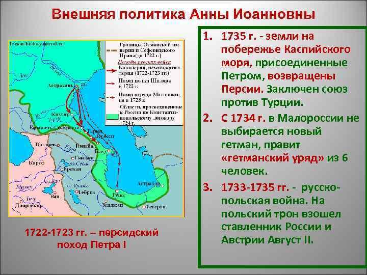 Внешняя политика Анны Иоанновны     1. 1735 г. - земли