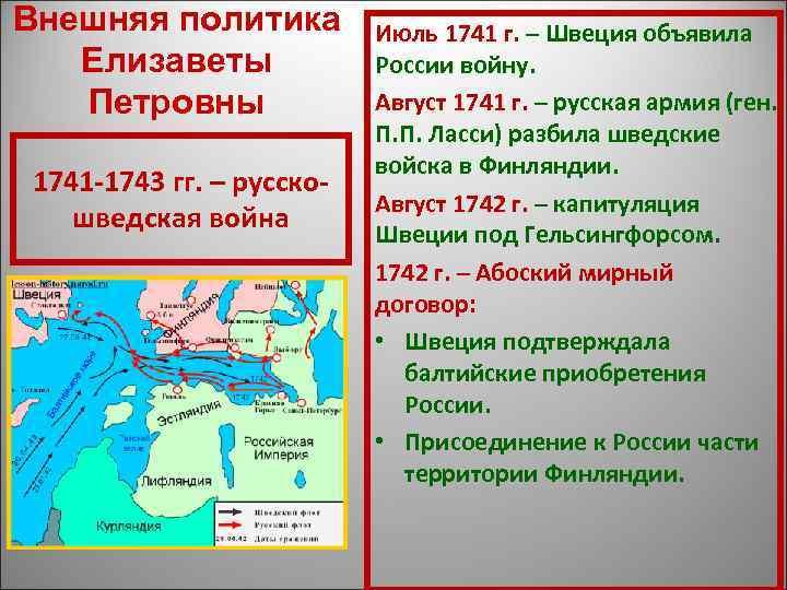 Внешняя политика   Июль 1741 г. – Швеция объявила  Елизаветы