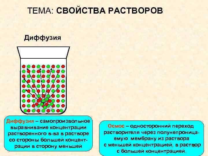 ТЕМА: СВОЙСТВА РАСТВОРОВ     Осмос  Диффузия