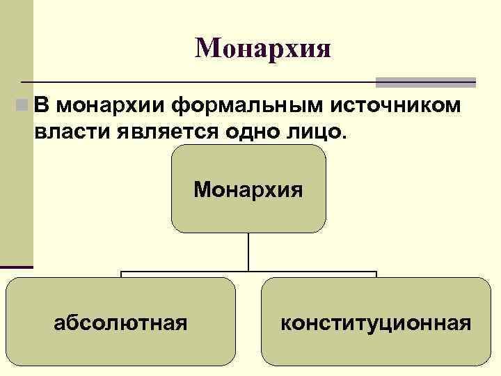 Монархия n В монархии формальным источником  власти является одно