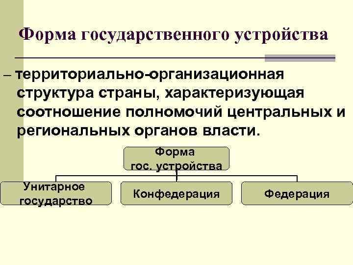 Форма государственного устройства – территориально-организационная  структура страны, характеризующая  соотношение полномочий центральных
